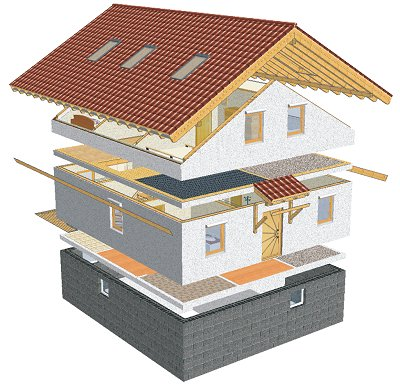 Sema v11 5 eclater des vues 3d l aide d un simple clic - Google vue des maisons ...